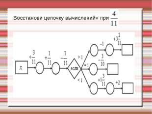 Восстанови цепочку вычислений» при х =