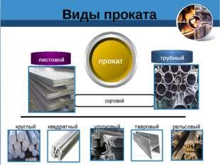 Металлургия полного цикла Передельная металлургия «малая» металлургия Способ