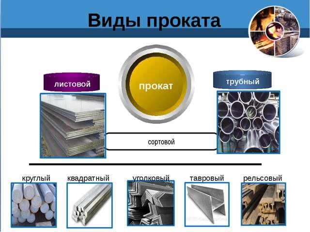 Металлургия полного цикла Передельная металлургия «малая» металлургия Способ...