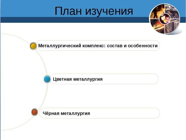 План изучения Цветная металлургия Чёрная металлургия Металлургический комплек...