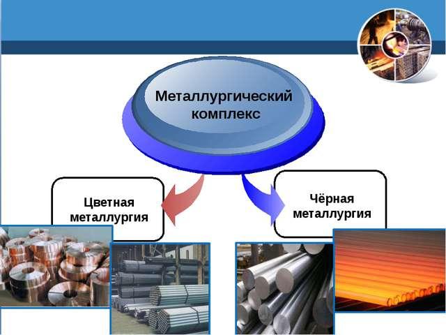 Цветная металлургия Металлургический комплекс Чёрная металлургия