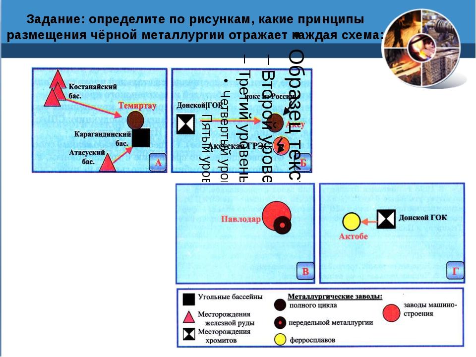 руда концентрат Черновая медь (Cu 98%) Рафинированная медь (Cu 99,99%) Получе...