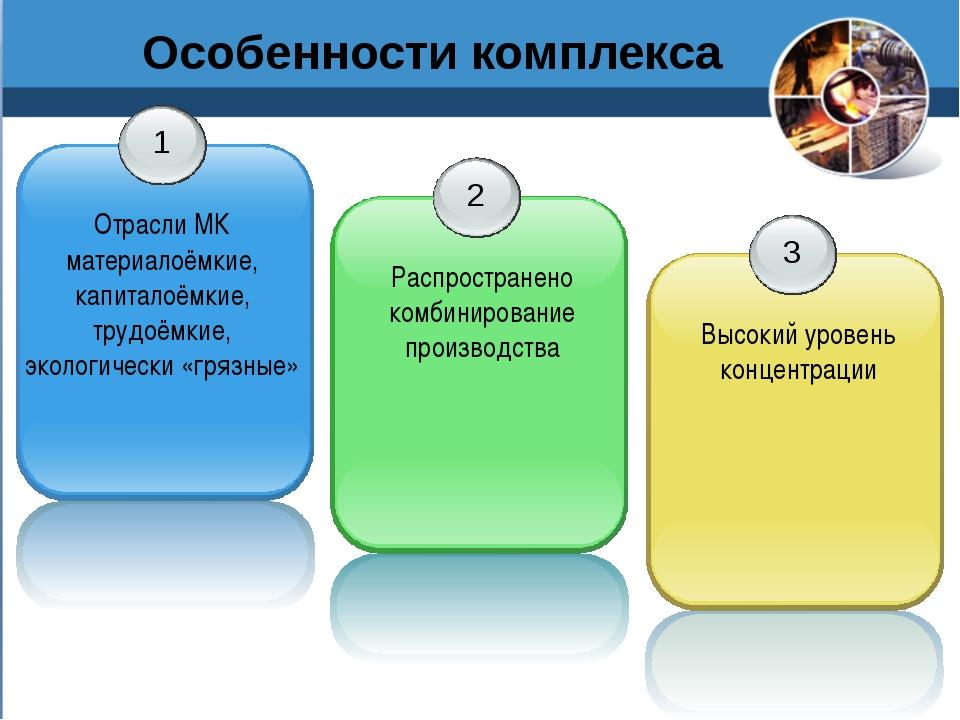 Особенности комплекса 1 Отрасли МК материалоёмкие, капиталоёмкие, трудоёмкие,...