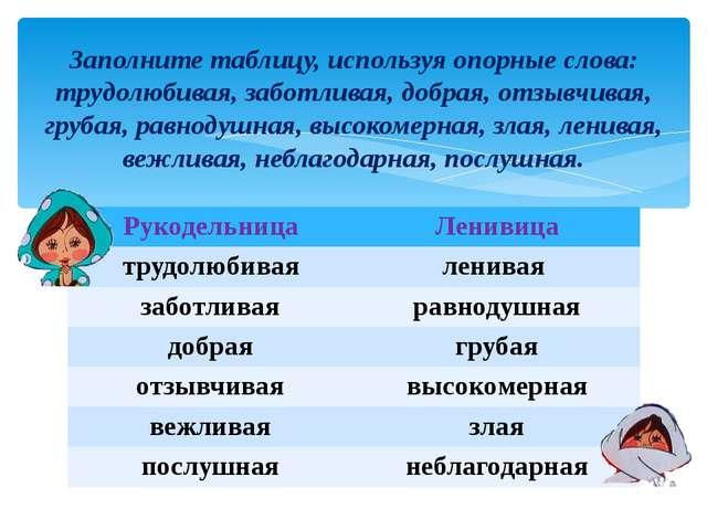 Заполните таблицу, используя опорные слова: трудолюбивая, заботливая, добрая,...