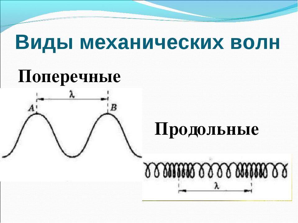 Картинки механических волн