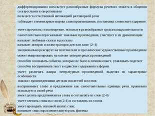 дифференцированно использует разнообразные формулы речевого этикета в общении