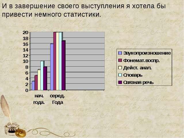 И в завершение своего выступления я хотела бы привести немного статистики.