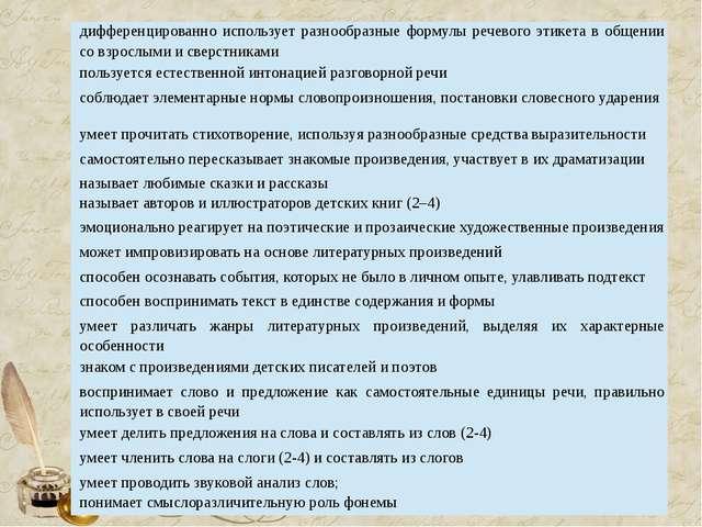 дифференцированно использует разнообразные формулы речевого этикета в общении...