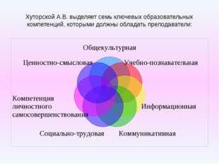 Хуторской А.В. выделяет семь ключевых образовательных компетенций, которыми д