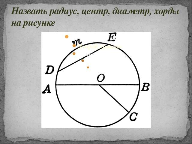 Назвать радиус, центр, диаметр, хорды на рисунке