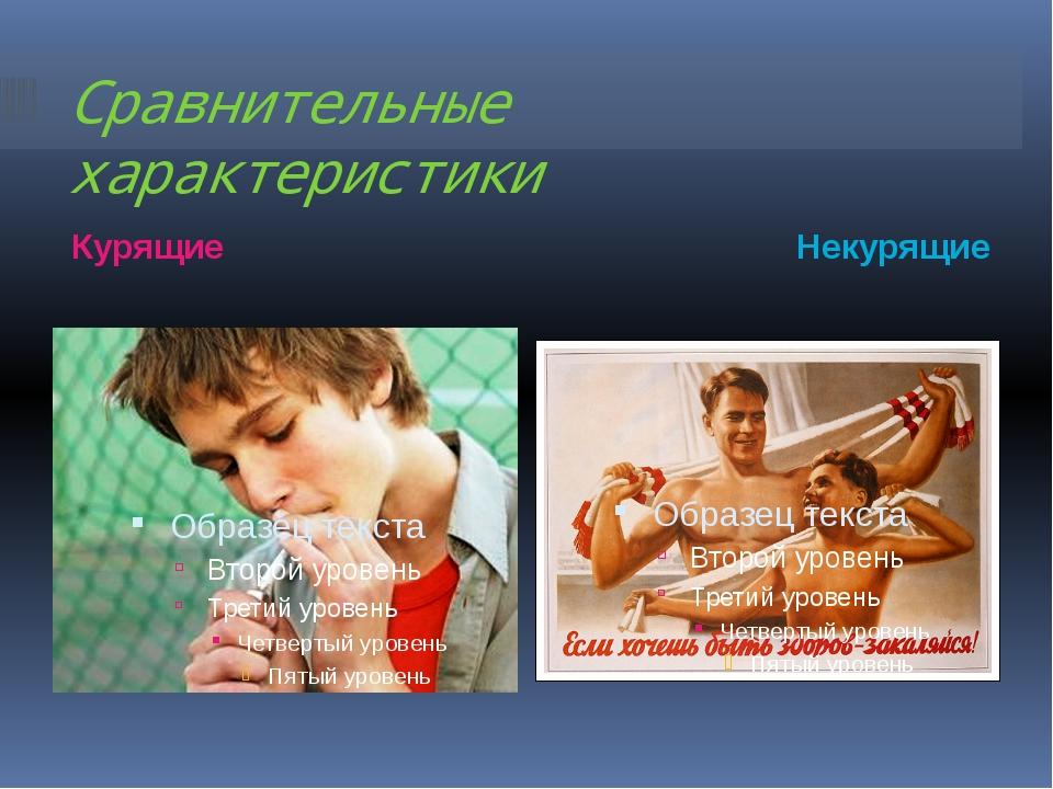 Сравнительные характеристики Курящие Некурящие