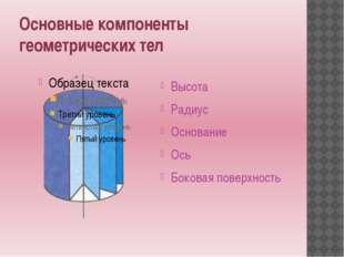 Основные компоненты геометрических тел Высота Радиус Основание Ось Боковая по