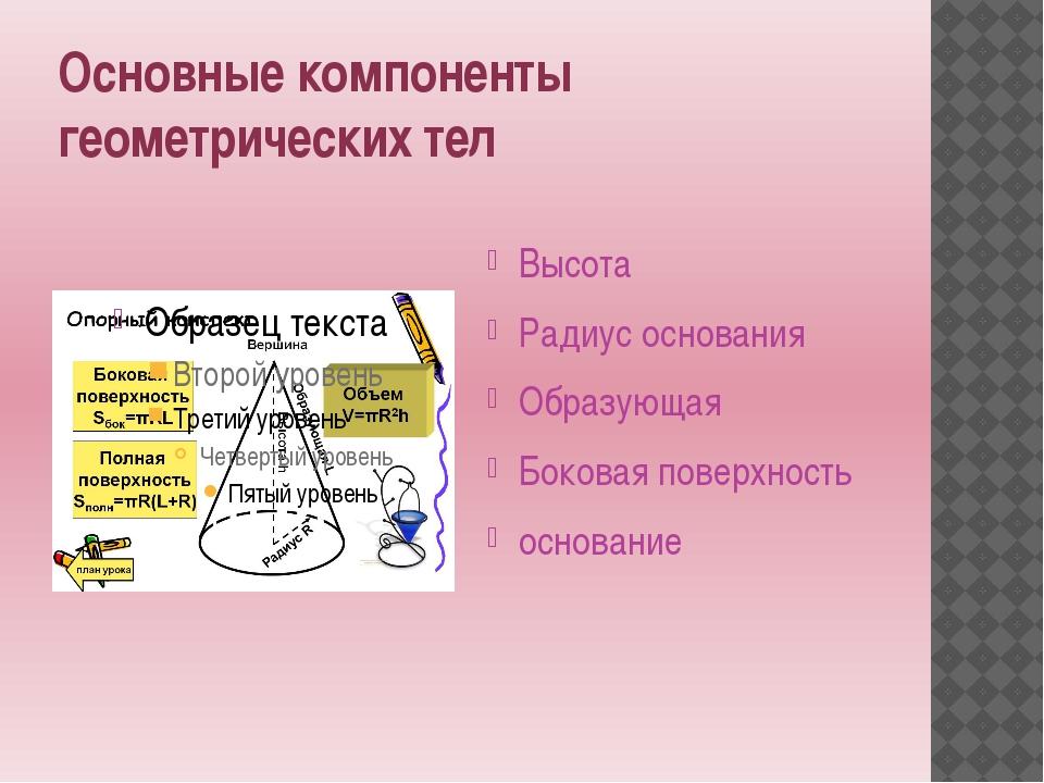 Основные компоненты геометрических тел Высота Радиус основания Образующая Бок...