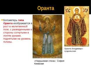 Оранта Богоматерь типа Оранта изображается в рост в молитвенной позе, с разве