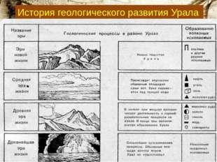 История геологического развития Урала