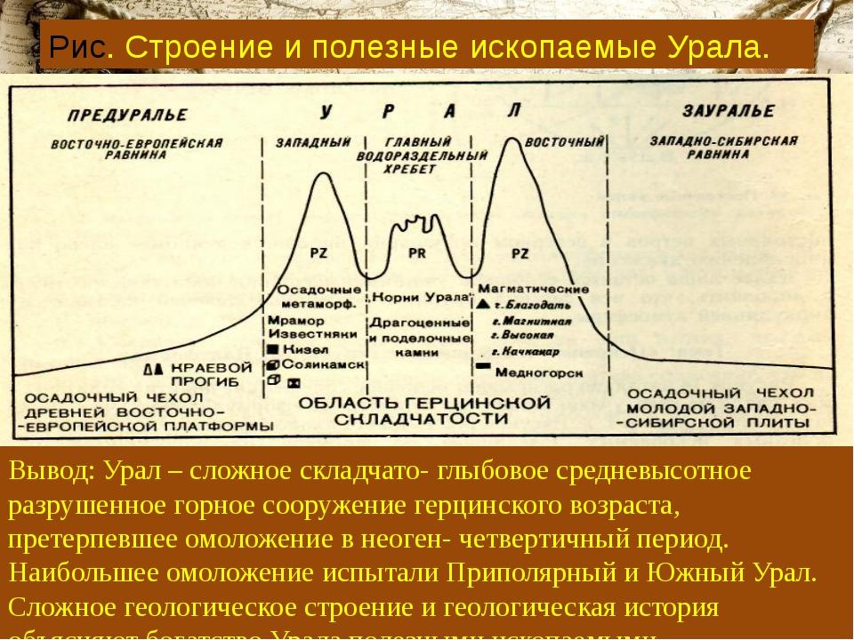Рис. Строение и полезные ископаемые Урала. Вывод: Урал – сложное складчато- г...