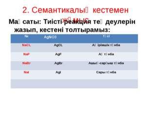 2. Семантикалық кестемен жұмыс Мақсаты: Тиісті реакция теңдеулерін жазып, кес