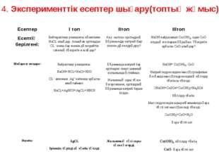 4. Эксперименттік есептер шығару(топтық жұмыс) ЕсептерI топIIтопIIIтоп Есе