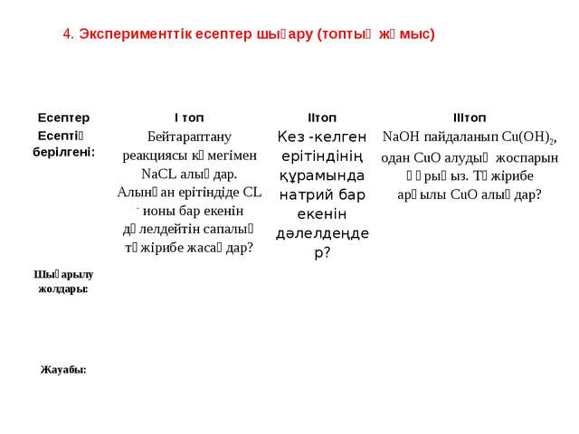 4. Эксперименттік есептер шығару (топтық жұмыс) ЕсептерI топIIтопIIIтоп Ес...