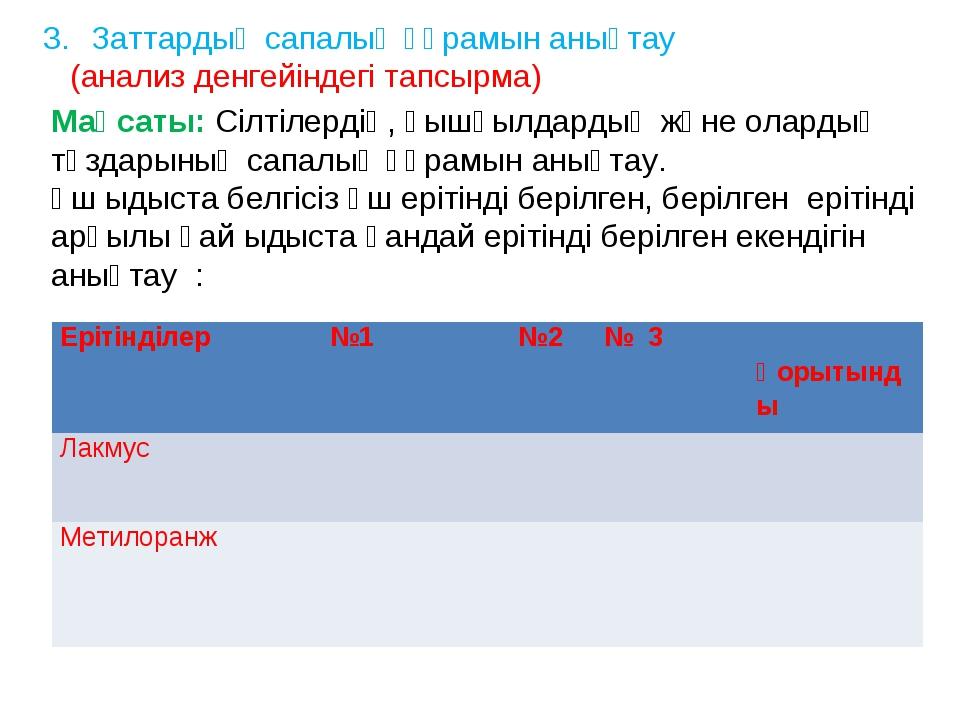 Заттардың сапалық құрамын анықтау (анализ денгейіндегі тапсырма) Мақсаты: Сіл...