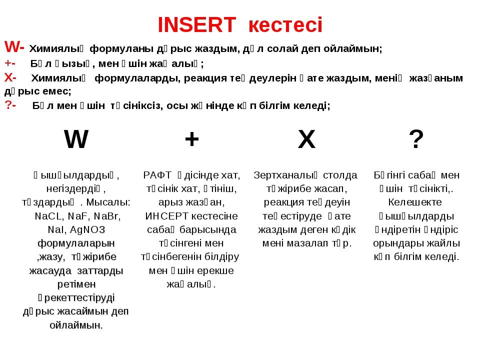 INSERT кестесі W- Химиялық формуланы дұрыс жаздым, дәл солай деп ойлаймын; +-...