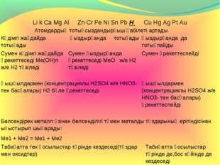 Li k Ca Mg Al Zn Cr Fe Ni Sn Pb H Cu Hg Ag Pt Au Атомдардың тотықсыздандырғ