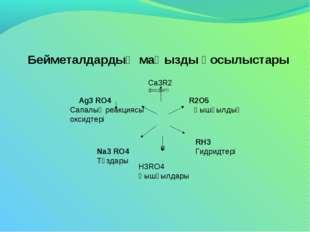 Бейметалдардың маңызды қосылыстары Ca3R2 фосфиті Ag3 RO4 R2O5 Сапалық реакц