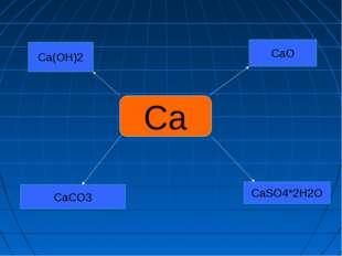 Ca CaO CaSO4*2H2O Ca(OH)2 CaCO3