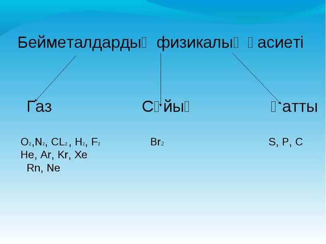 Газ Сұйық Қатты O2,N2, CL2 , H2, F2 Br2 S, P, C He, Ar, Kr, Xe Rn, Ne Беймет...