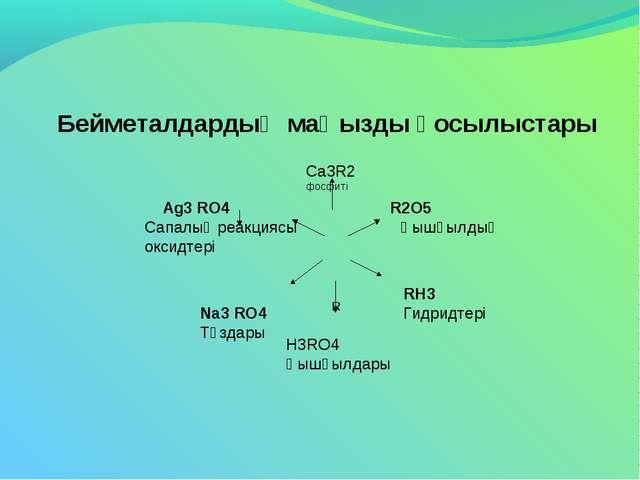 Бейметалдардың маңызды қосылыстары Ca3R2 фосфиті Ag3 RO4 R2O5 Сапалық реакц...