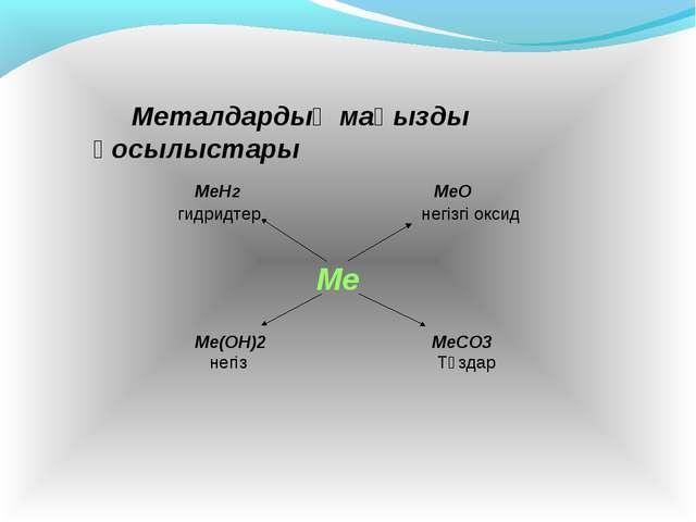 Металдардың маңызды қосылыстары MeH2 MeO гидридтер негізгі оксид Ме Me(OH)2...