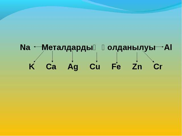 Na Металдардың қолданылуы K Ca Ag Cu Fe Zn Cr Al