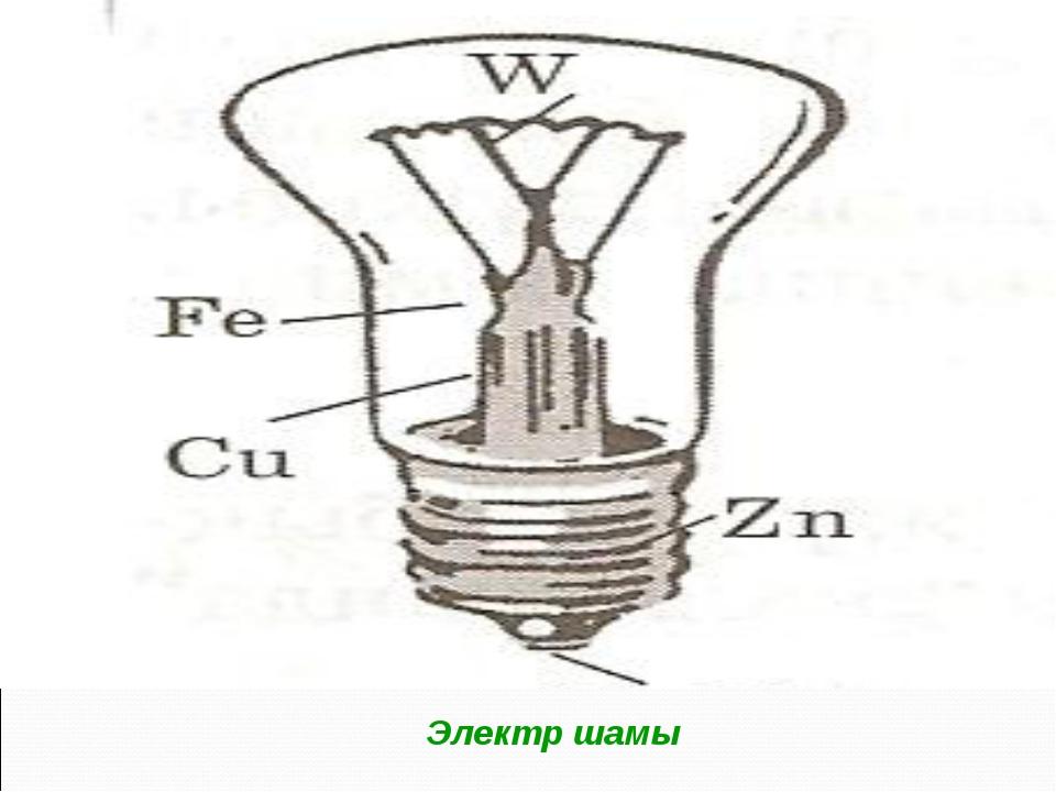 Электр шамы