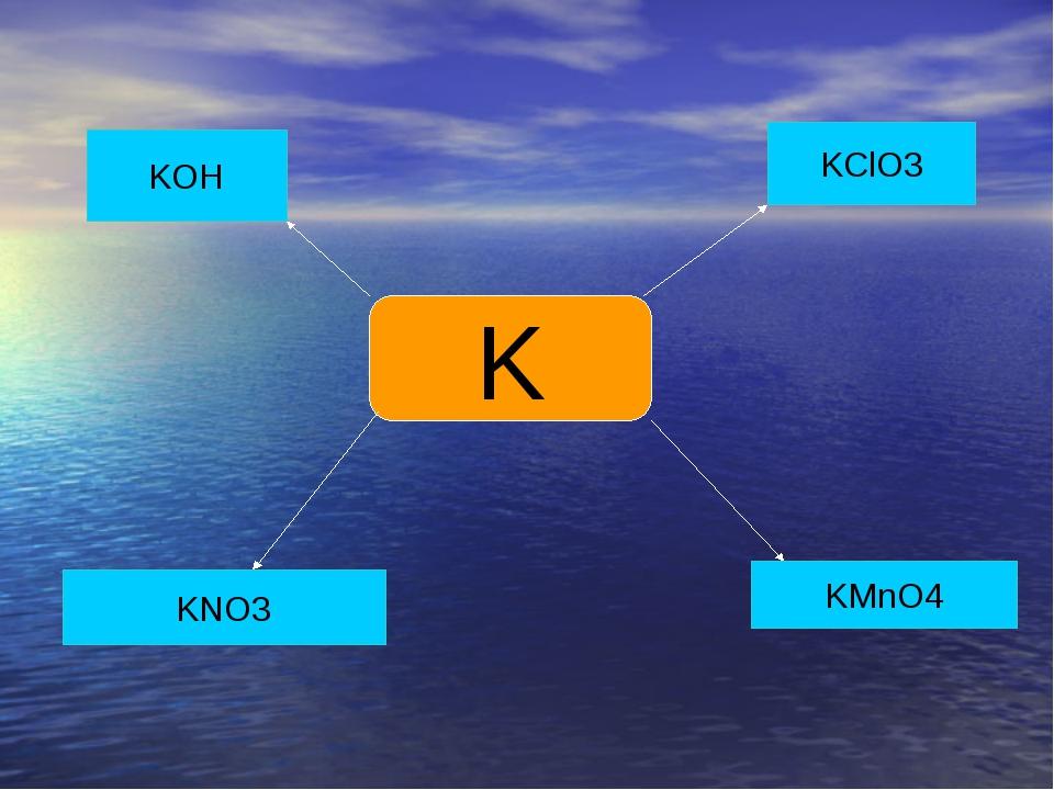 K KClO3 KNO3 KOH KMnO4