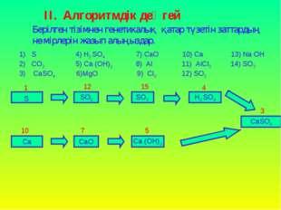 ІІ. Алгоритмдік деңгей Берілген тізімнен генетикалық қатар түзетін заттардың