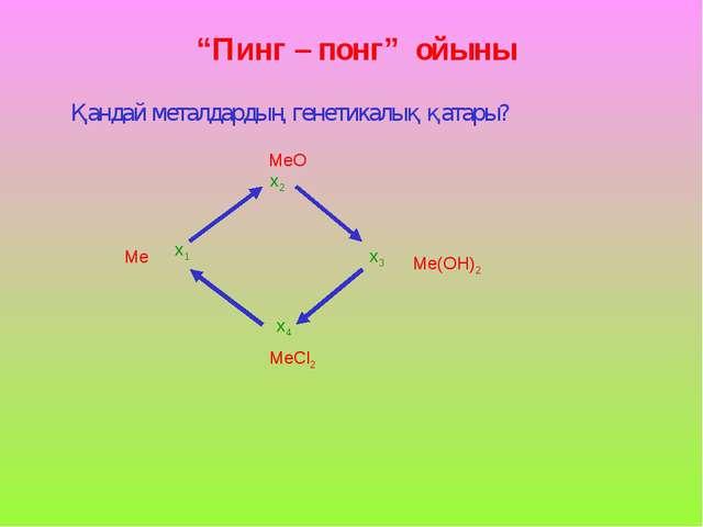 """""""Пинг – понг"""" ойыны Қандай металдардың генетикалық қатары? х1 х2 х3 х4 Me MeO..."""