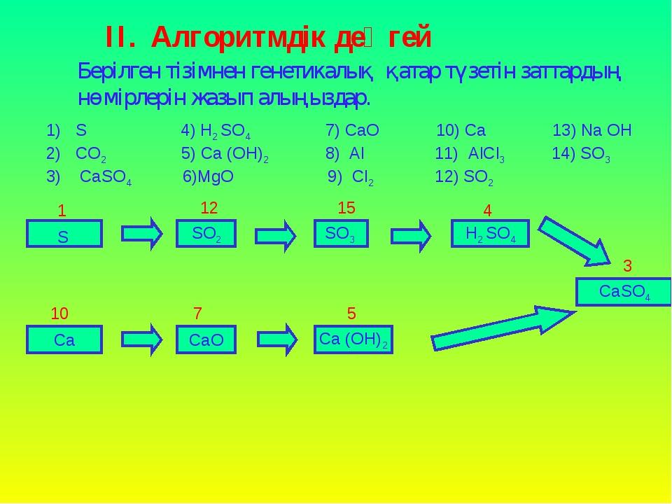 ІІ. Алгоритмдік деңгей Берілген тізімнен генетикалық қатар түзетін заттардың...