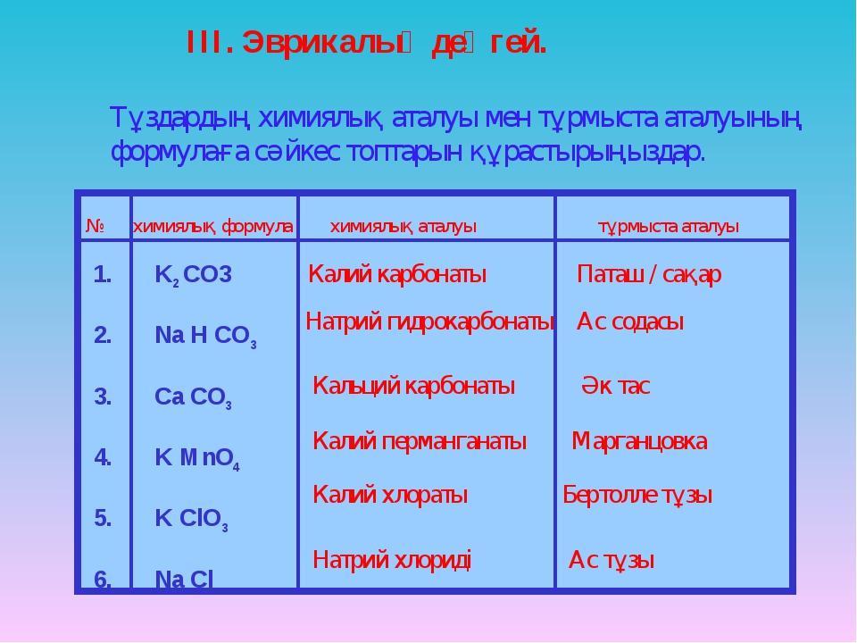 ІІІ. Эврикалық деңгей. Тұздардың химиялық аталуы мен тұрмыста аталуының форму...