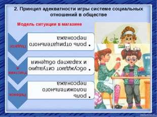 2. Принцип адекватности игры системе социальных отношений в обществе Модель с