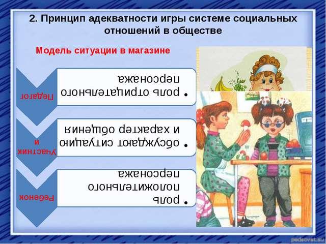 2. Принцип адекватности игры системе социальных отношений в обществе Модель с...