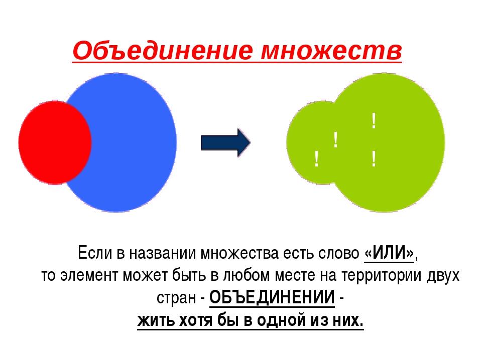 Объединение множеств Если в названии множества есть слово «ИЛИ», то элемент м...