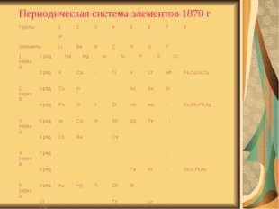 Периодическая система элементов 1870 г