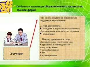 Особенности организации образовательного процесса по заочной форме Человек и