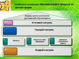 Особенности организации образовательного процесса по заочной форме Формы учет