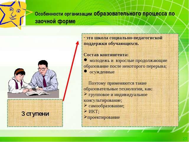 Особенности организации образовательного процесса по заочной форме Человек и...