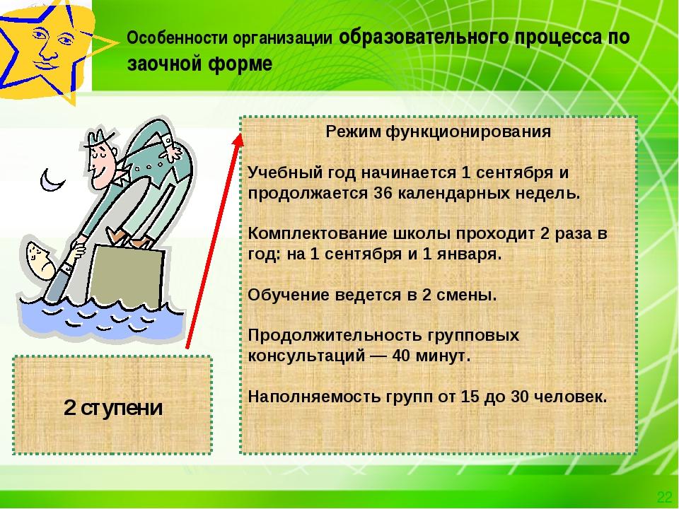 Особенности организации образовательного процесса по заочной форме 2 ступени...
