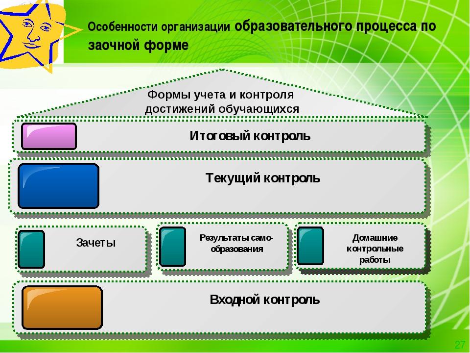 Особенности организации образовательного процесса по заочной форме Формы учет...