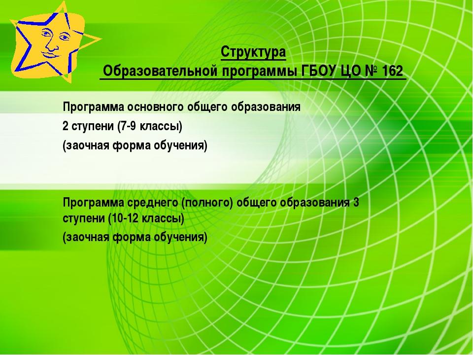 Структура Образовательной программы ГБОУ ЦО № 162 Программа основного общего...