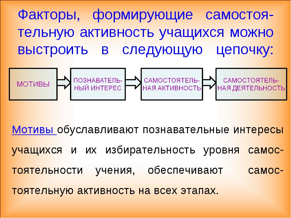 Факторы, формирующие самостоя-тельную активность учащихся можно выстроить в с...