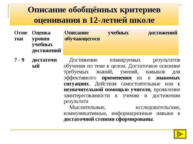 Описание обобщённых критериев оценивания в 12-летней школе ОтметкиОценка уро...